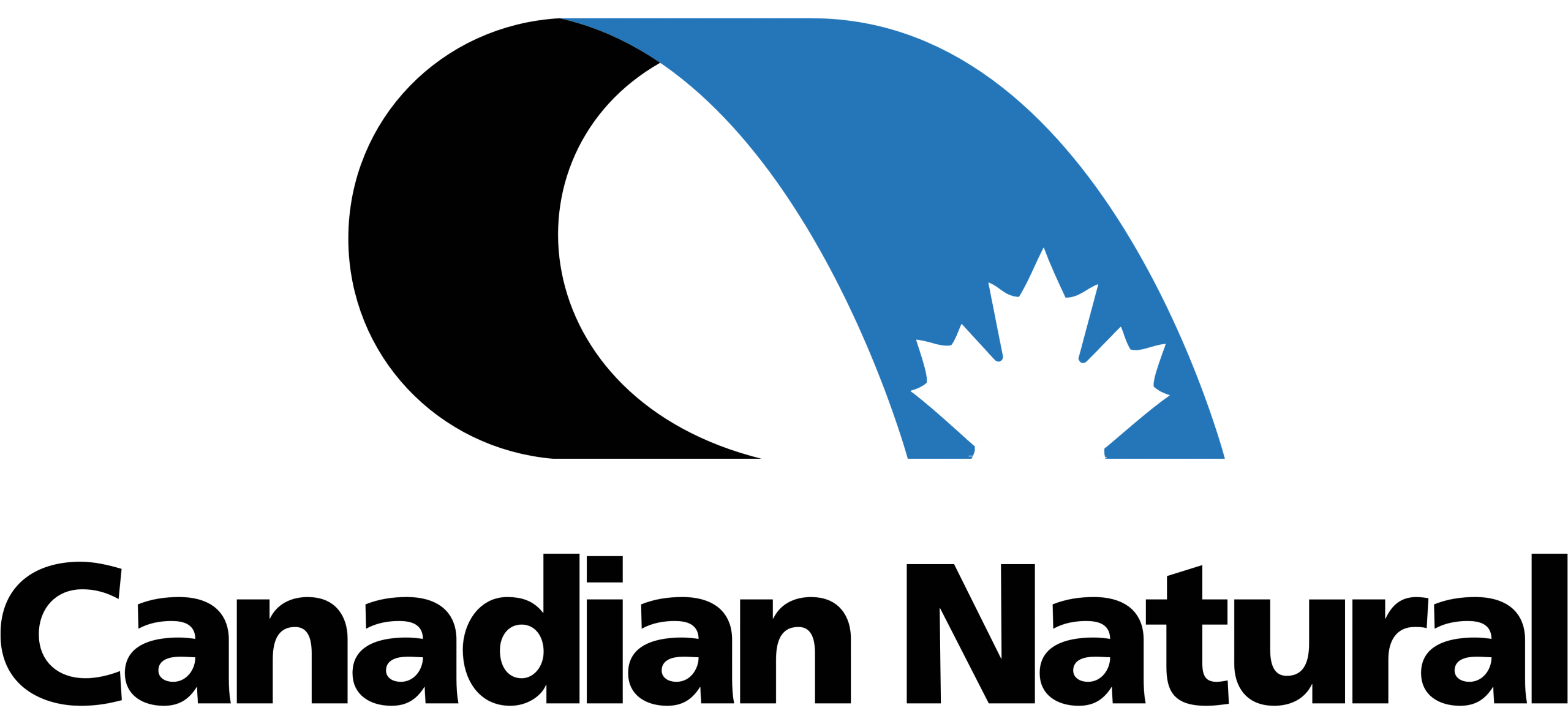 Canadian Natural Resources Limited CNRL